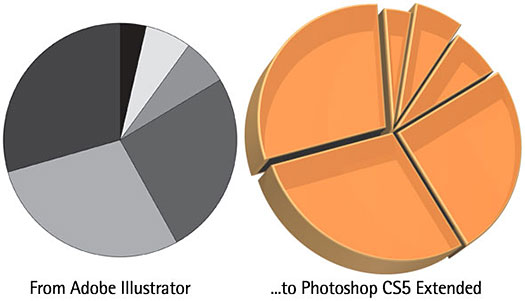 How To Create A 3D Pie Chart In Photoshop Extended