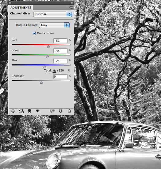 Tutorial - Create A Punchy Black And White Effect In Photoshop